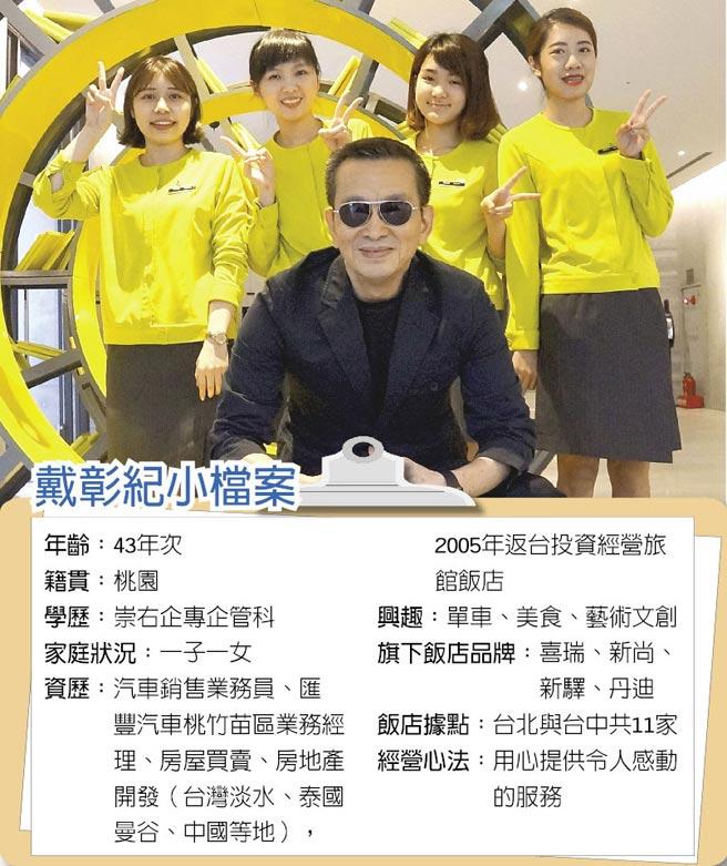 [新聞]台北旅店集團董事長戴彰紀 拚有感服務 樹立一流市場口碑